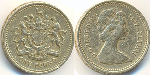 تراجع الإسترليني أمام الدولار.