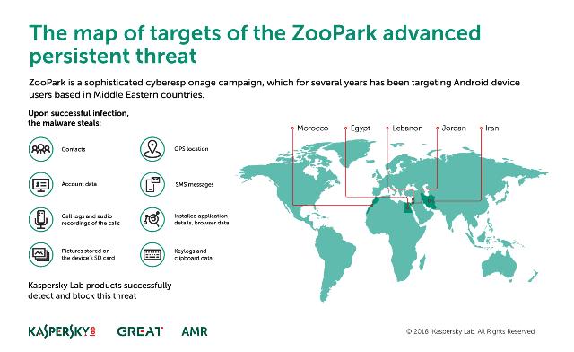 زوبارك: حملة جديدة للبرمجيات الخبيثة على Android تنتشر عن طريق إصابة مواقع ويب شرعية